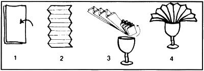 The Goblet Fan Instructions  sc 1 st  Taylor Rental of Torrington & Napkin Folds - Taylor Rental of Torrington